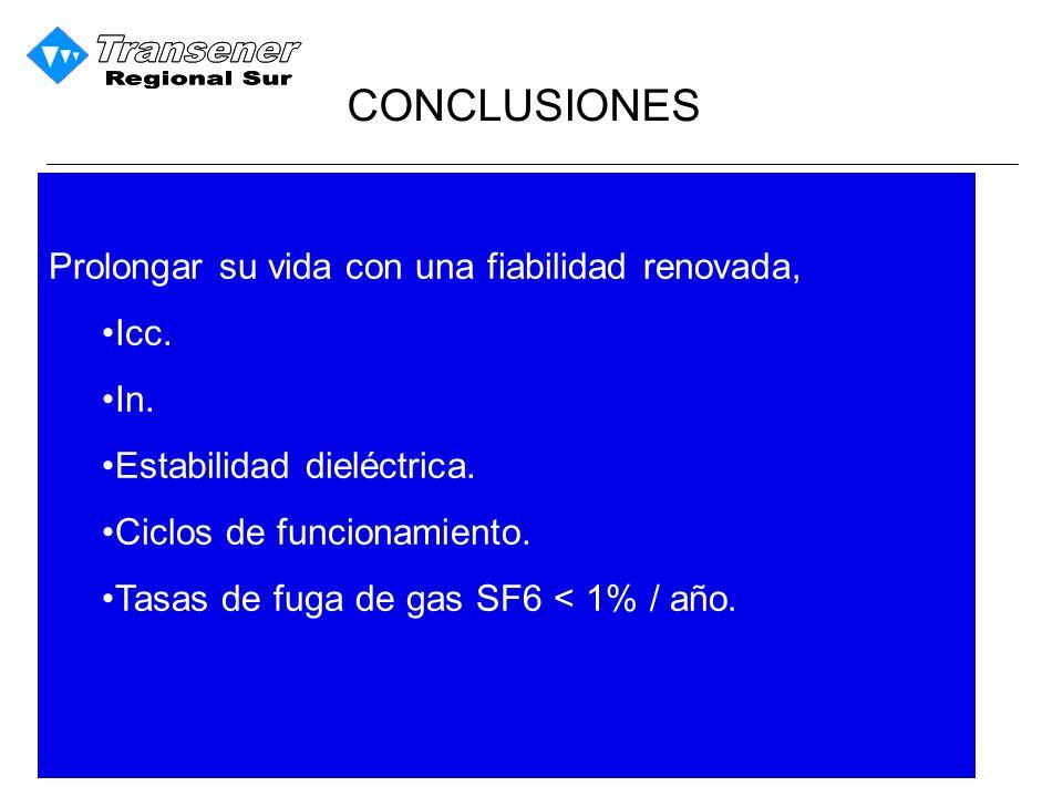 CONCLUSIONES Disponibilidad de repuestos para mantenimiento.