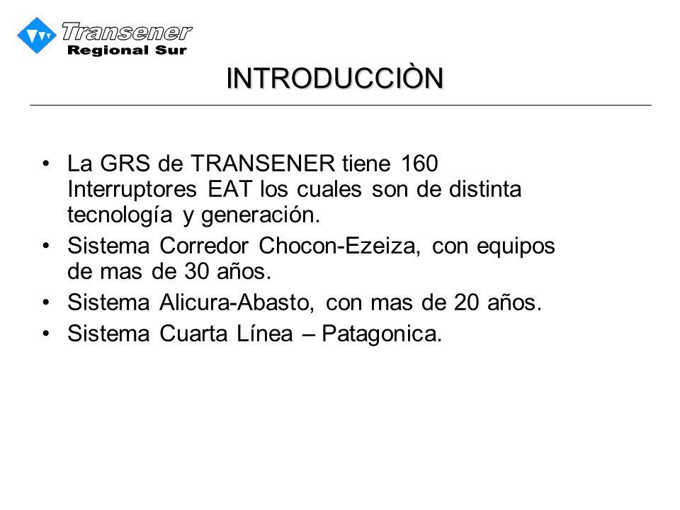 INTRODUCCIÒN La GRS de TRANSENER tiene 160 Interruptores EAT los cuales son de distinta tecnología y generación.
