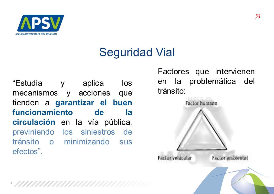 Seguridad Vial Factores que intervienen en la problemática del tránsito: