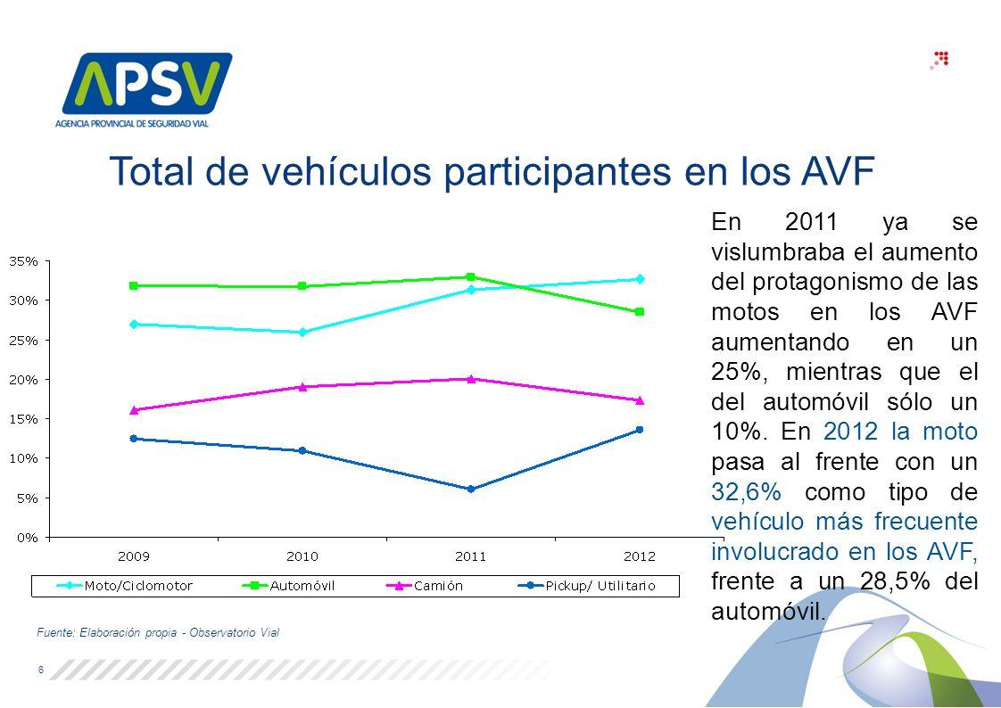 Total de vehículos participantes en los AVF