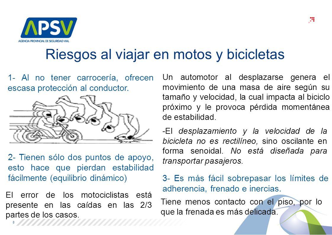 Riesgos al viajar en motos y bicicletas