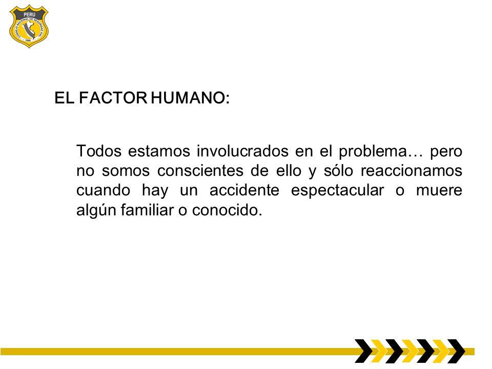 EL FACTOR HUMANO: