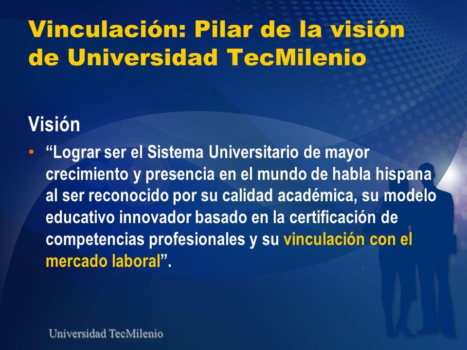 Vinculación: Pilar de la visión de Universidad TecMilenio