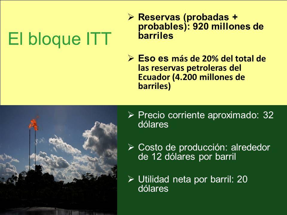 Reservas (probadas + probables): 920 millones de barriles