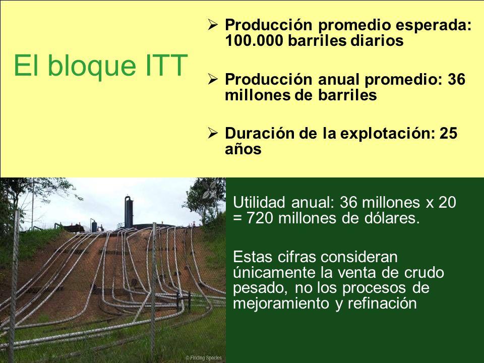 El bloque ITT Producción promedio esperada: 100.000 barriles diarios