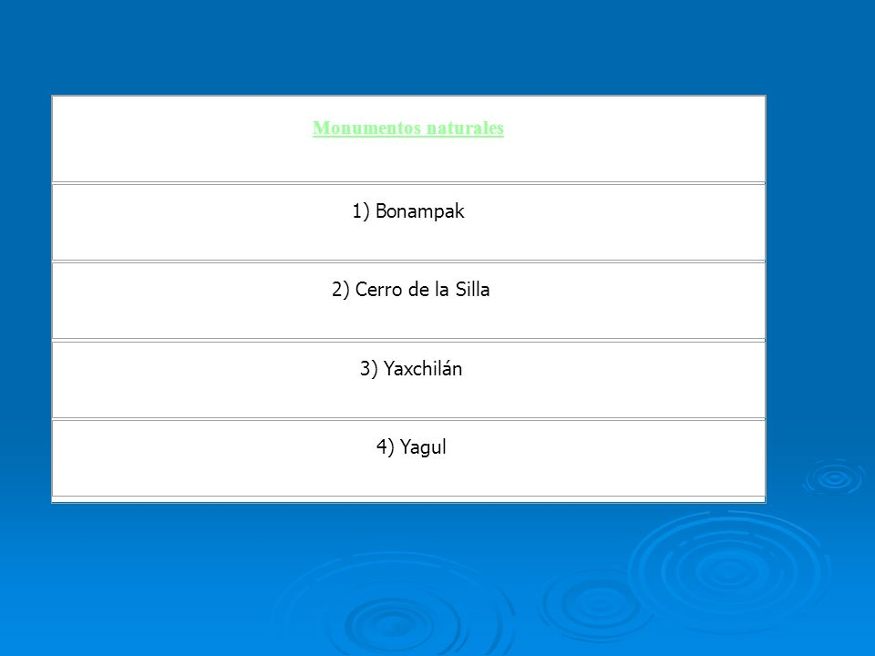Monumentos naturales 1) Bonampak 2) Cerro de la Silla 3) Yaxchilán 4) Yagul