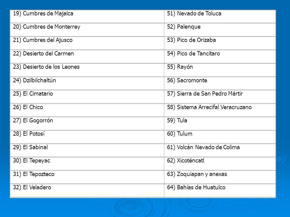 19) Cumbres de Majalca 51) Nevado de Toluca. 20) Cumbres de Monterrey. 52) Palenque. 21) Cumbres del Ajusco.