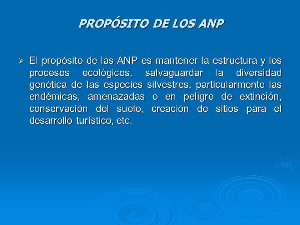 PROPÓSITO DE LOS ANP