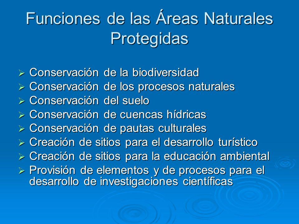 Funciones de las Áreas Naturales Protegidas