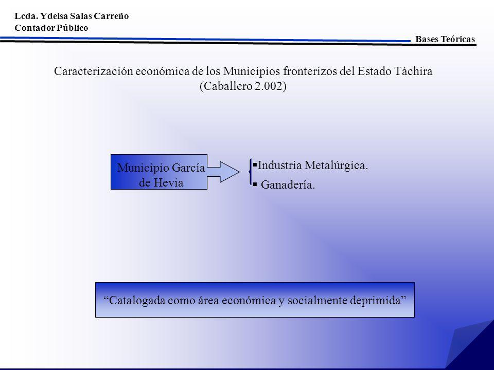 Municipio García de Hevia Industria Metalúrgica. Ganadería.