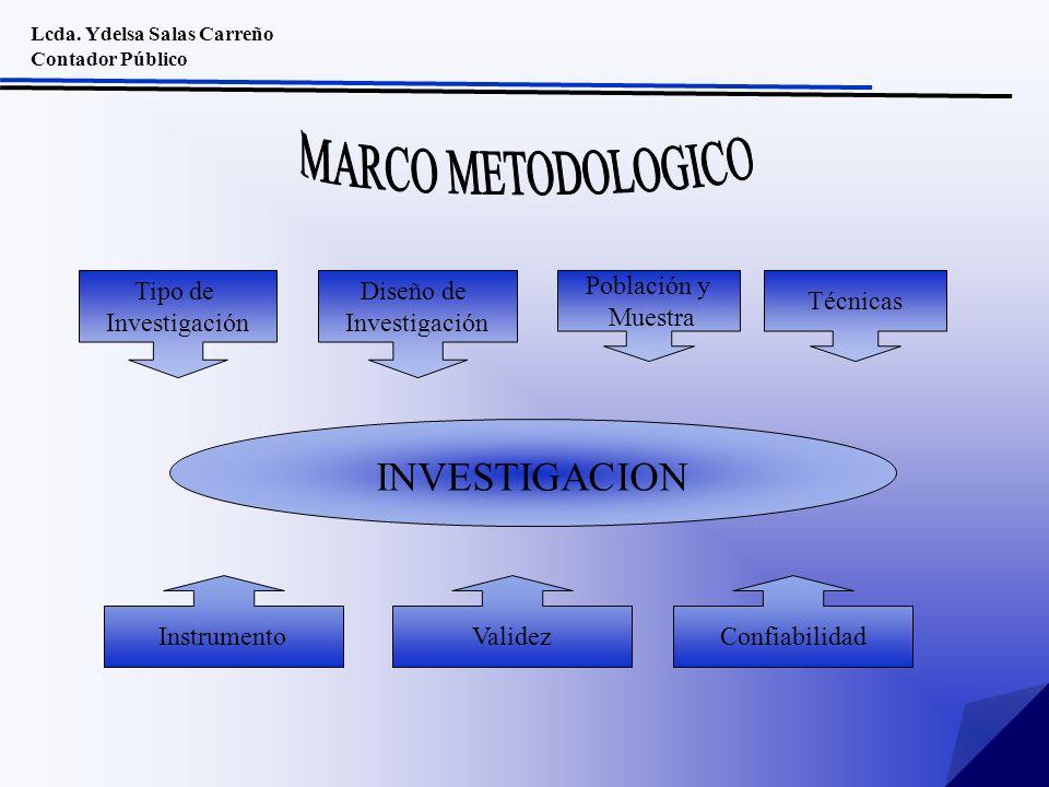 MARCO METODOLOGICO INVESTIGACION Tipo de Investigación Diseño de