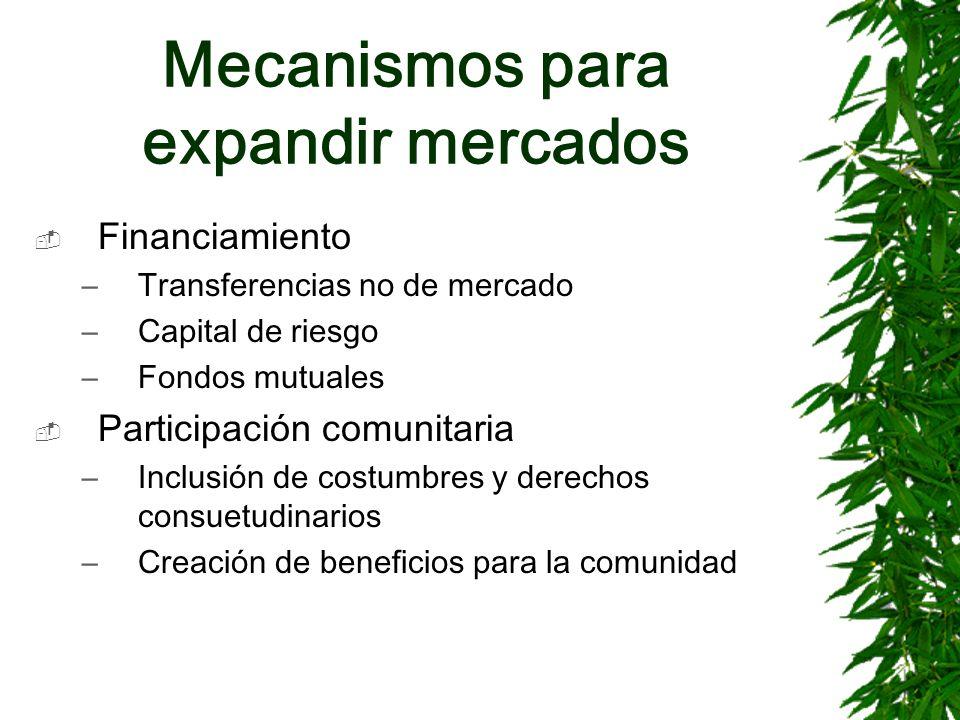 Mecanismos para expandir mercados