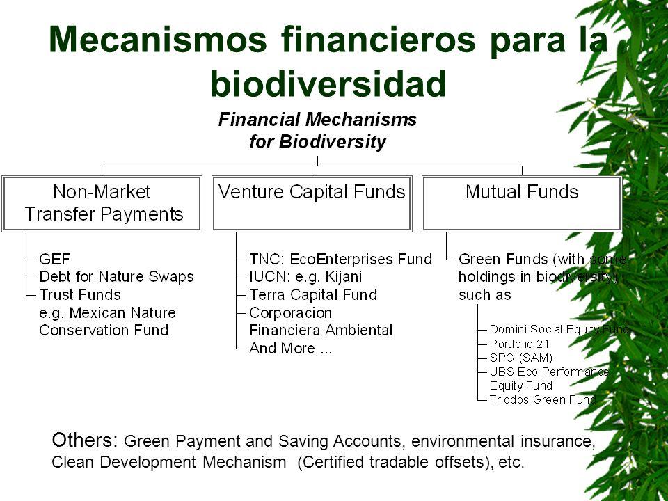 Mecanismos financieros para la biodiversidad