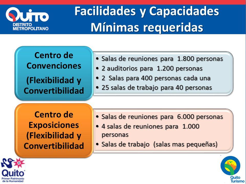 Facilidades y Capacidades