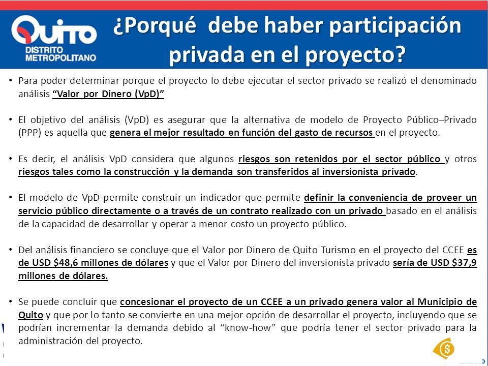 ¿Porqué debe haber participación privada en el proyecto