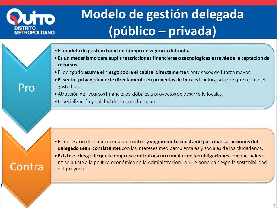 Modelo de gestión delegada (público – privada)