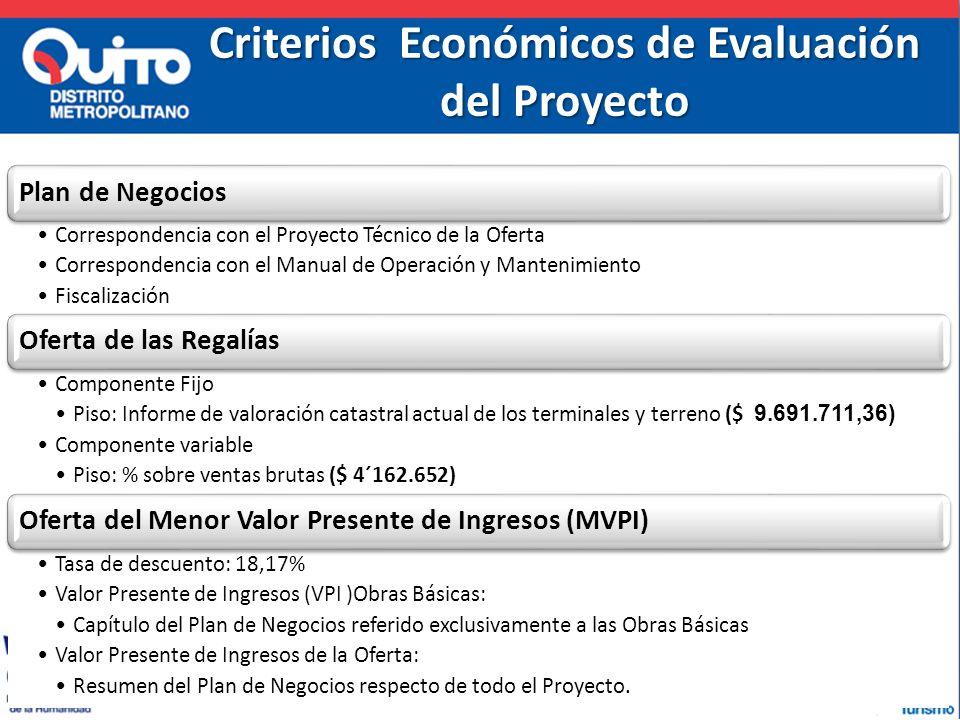 Criterios Económicos de Evaluación del Proyecto