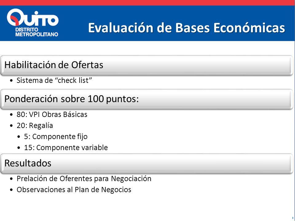 Evaluación de Bases Económicas