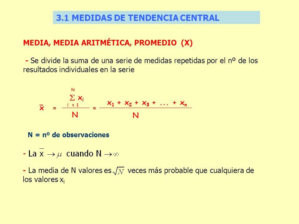 3.1 MEDIDAS DE TENDENCIA CENTRAL