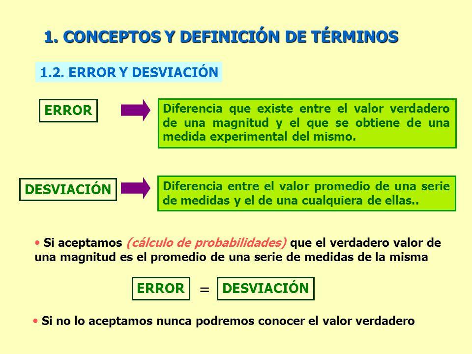 1. CONCEPTOS Y DEFINICIÓN DE TÉRMINOS