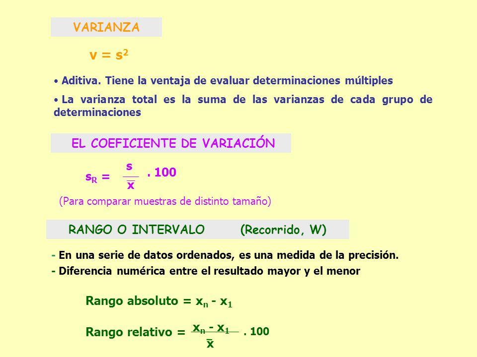 EL COEFICIENTE DE VARIACIÓN RANGO O INTERVALO (Recorrido, W)