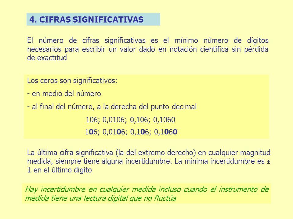 4. CIFRAS SIGNIFICATIVAS