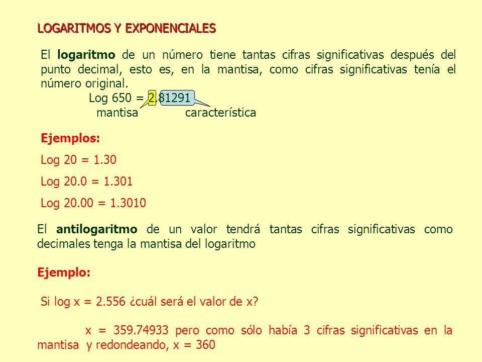 LOGARITMOS Y EXPONENCIALES