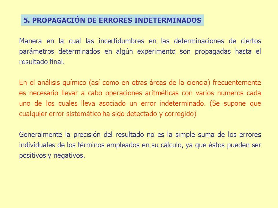 5. PROPAGACIÓN DE ERRORES INDETERMINADOS