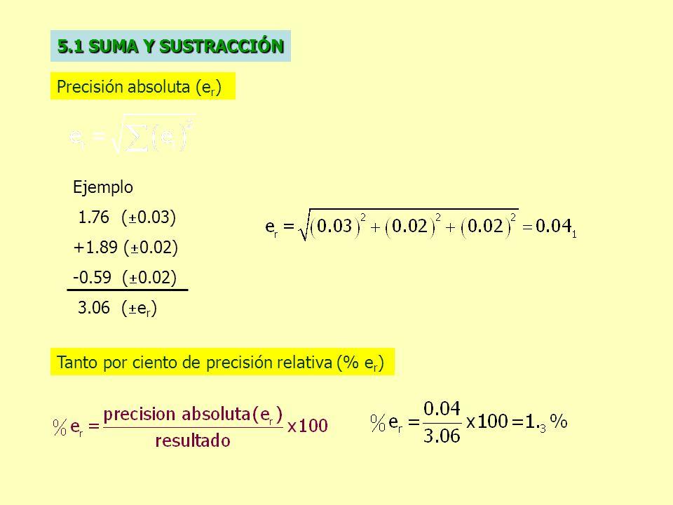 5.1 SUMA Y SUSTRACCIÓNPrecisión absoluta (er) Ejemplo. 1.76 (0.03) +1.89 (0.02) -0.59 (0.02) 3.06 (er)