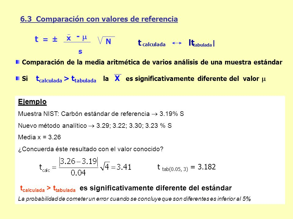 -  t = t lt 6.3 Comparación con valores de referencia x ± N calculada