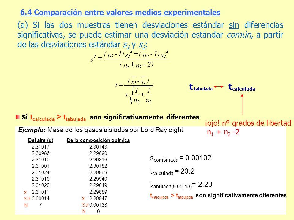 De la composición química