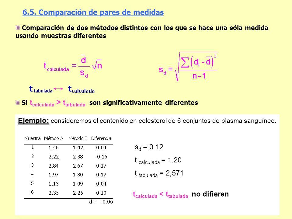 t 6.5. Comparación de pares de medidas calculada tabulada