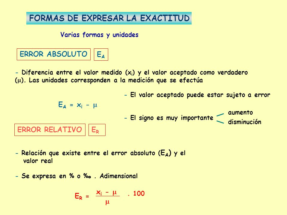FORMAS DE EXPRESAR LA EXACTITUD