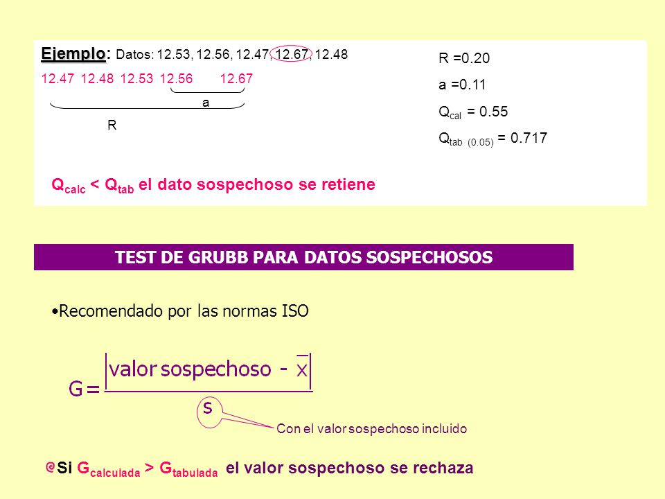 TEST DE GRUBB PARA DATOS SOSPECHOSOS