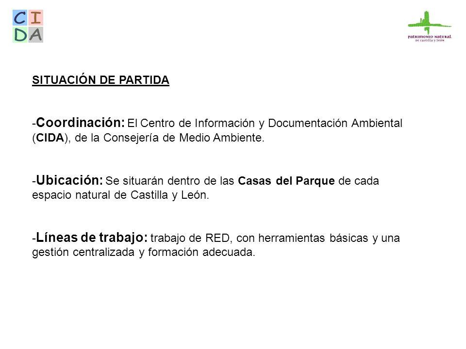 SITUACIÓN DE PARTIDA -Coordinación: El Centro de Información y Documentación Ambiental (CIDA), de la Consejería de Medio Ambiente.