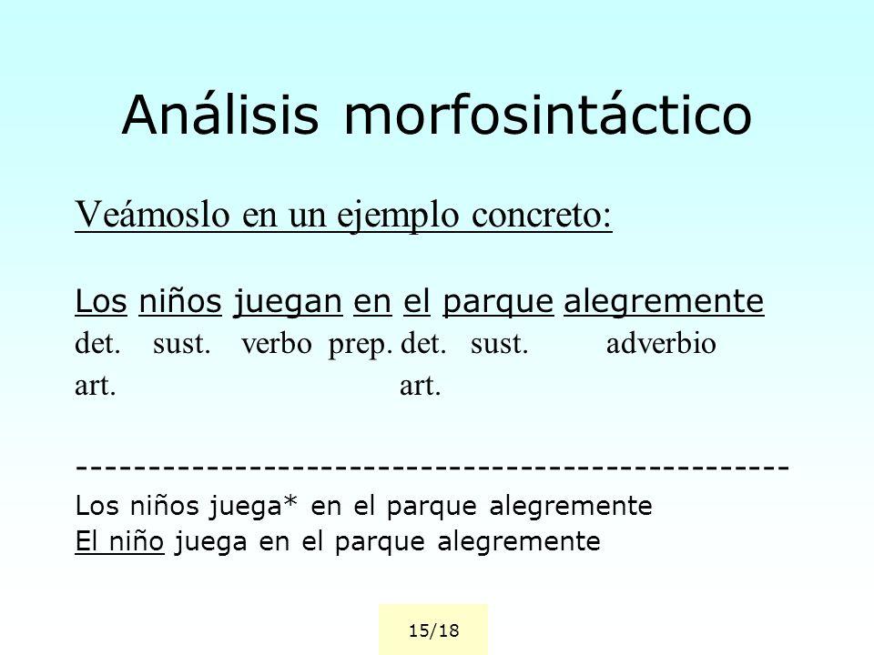 Análisis morfosintáctico