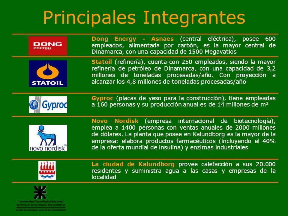 Principales Integrantes