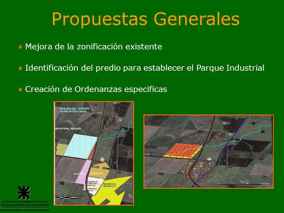 Propuestas Generales Mejora de la zonificación existente