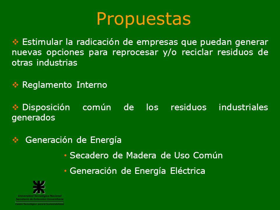 Propuestas Estimular la radicación de empresas que puedan generar nuevas opciones para reprocesar y/o reciclar residuos de otras industrias.