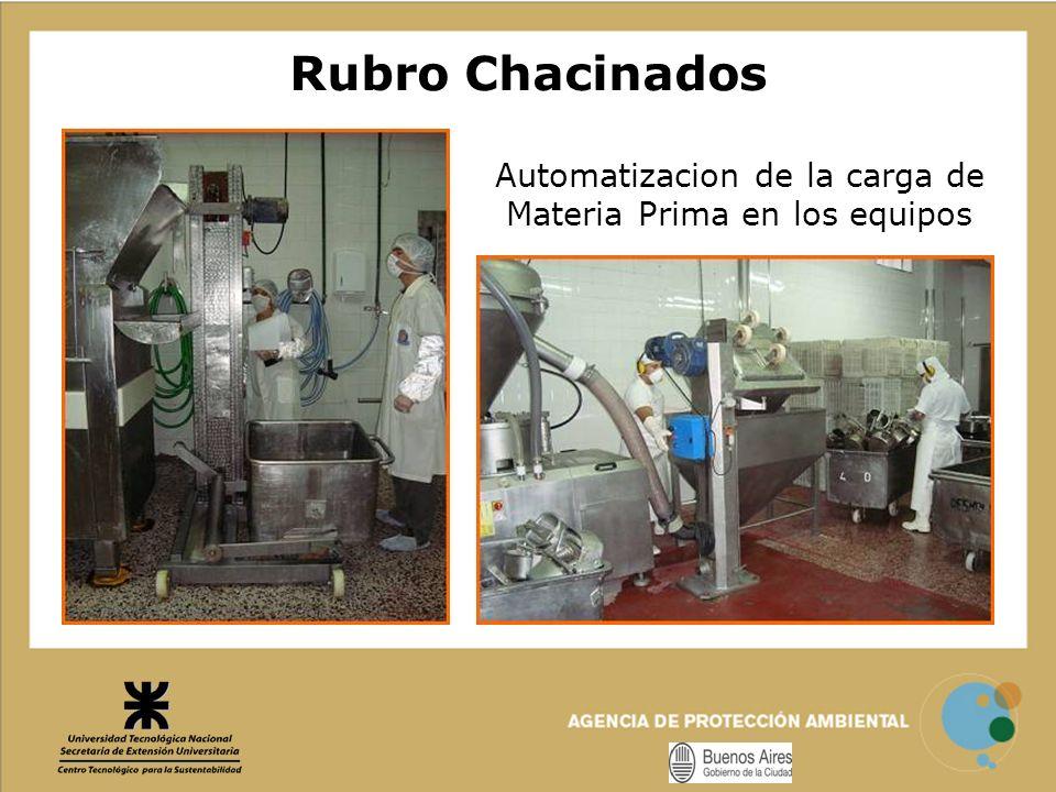 Rubro Chacinados Automatizacion de la carga de