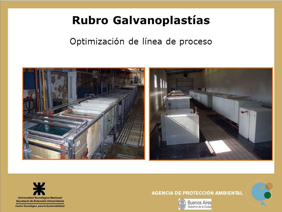 Rubro Galvanoplastías
