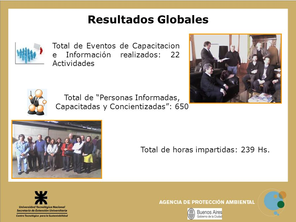 Resultados Globales Total de Eventos de Capacitacion e Información realizados: 22 Actividades. Total de Personas Informadas,