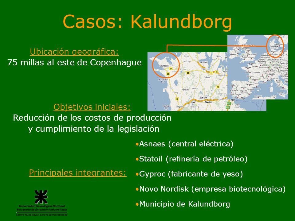 Casos: Kalundborg Ubicación geográfica: