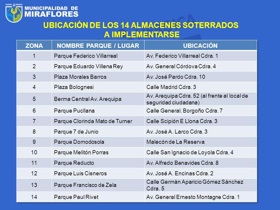 UBICACIÓN DE LOS 14 ALMACENES SOTERRADOS