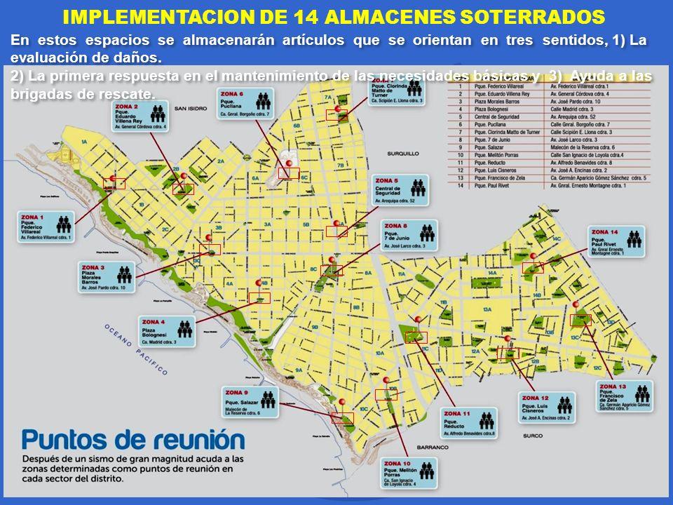 IMPLEMENTACION DE 14 ALMACENES SOTERRADOS