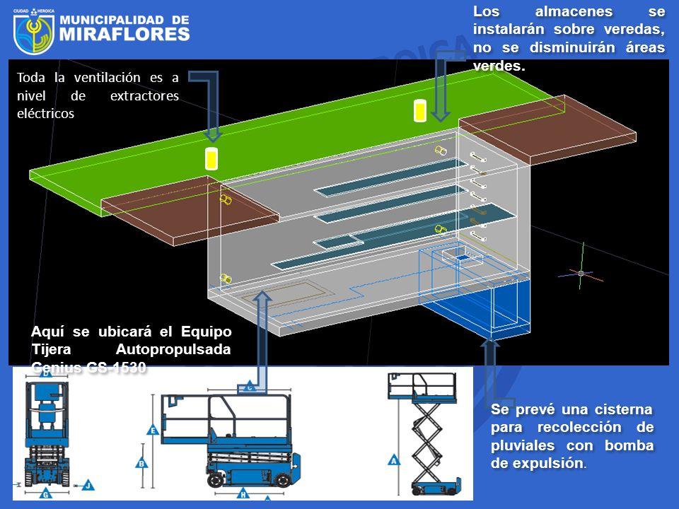 Los almacenes se instalarán sobre veredas, no se disminuirán áreas verdes.