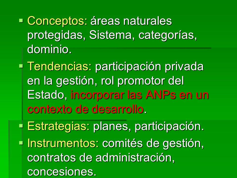 Conceptos: áreas naturales protegidas, Sistema, categorías, dominio.