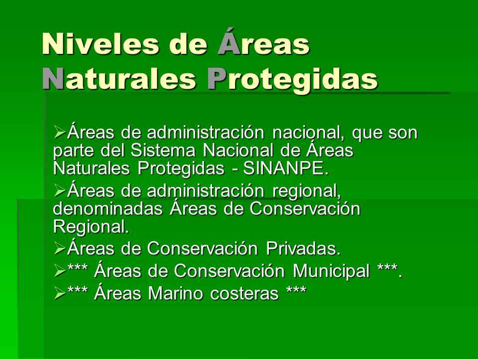 Niveles de Áreas Naturales Protegidas