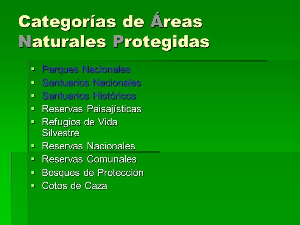 Categorías de Áreas Naturales Protegidas