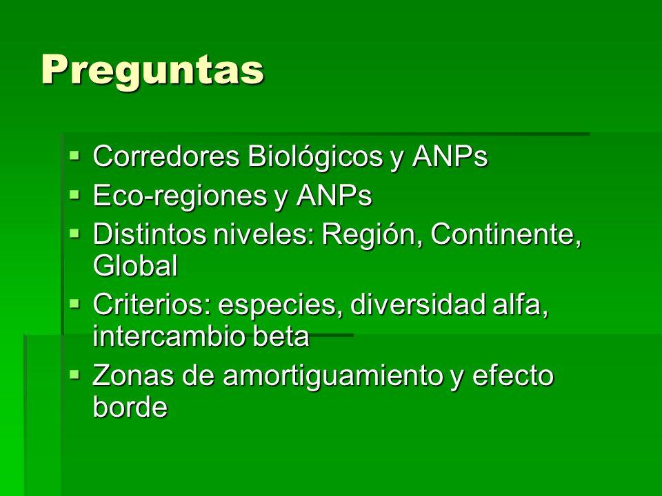 Preguntas Corredores Biológicos y ANPs Eco-regiones y ANPs